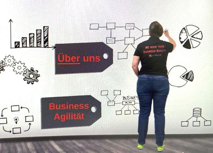 Business Agilität Wand und Sabine