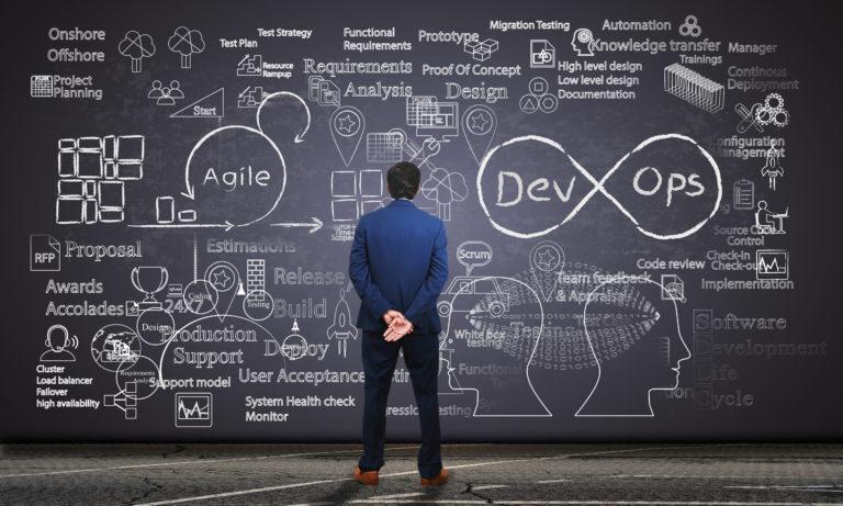 Übersicht Agile Methoden und DevOps